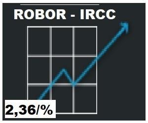 IRCC pentru credite de nevoi personale